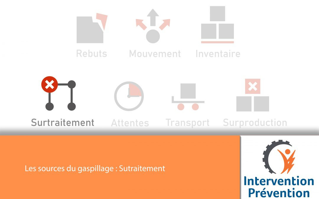 Les sources du gaspillage : Le surtraitement