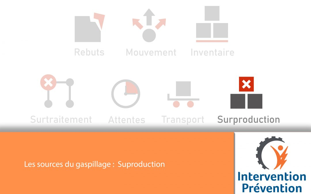 Les sources du gaspillage : Surproduction