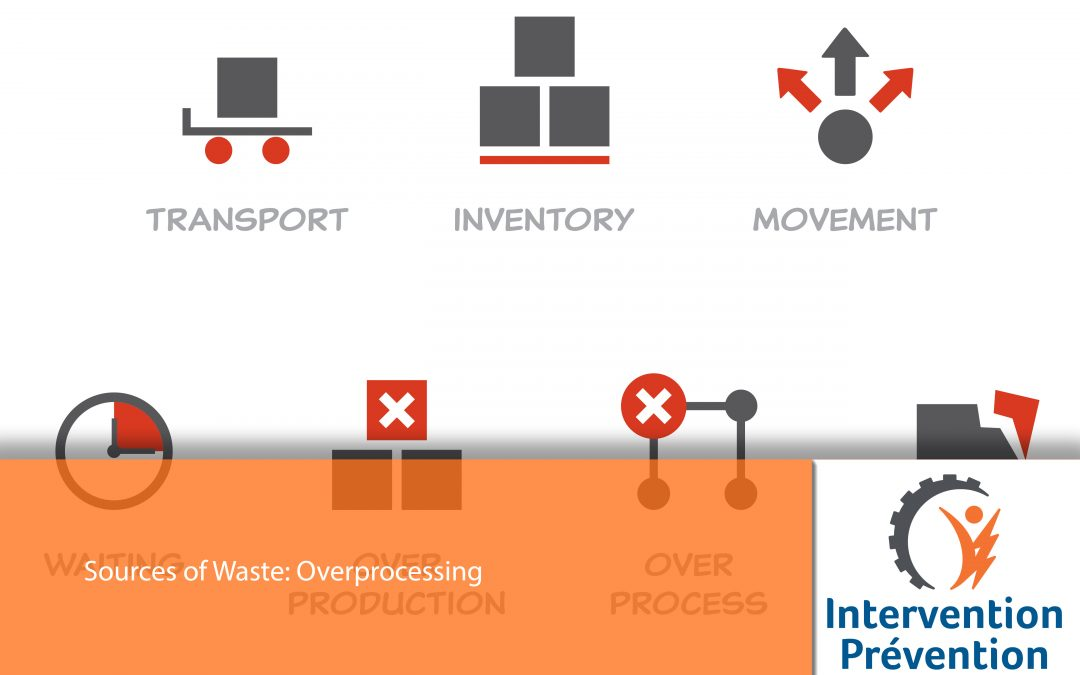 Sources of Waste: Overprocessing